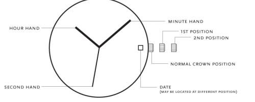 Инструкция для механических часов Winner